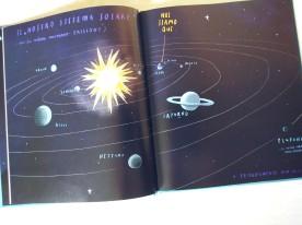 Noi siamo qui sistema solare